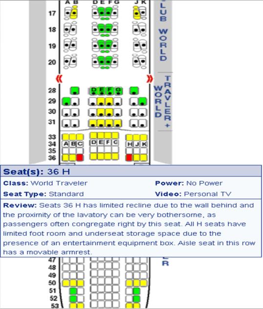 7-Seat Information
